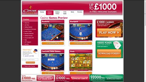 Circus Casino casinospel